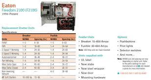Nema Mcc Bucket Size Chart Mcc Aftermarket Solutions