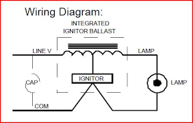 hps wiring diagram hps image wiring diagram wiring diagram hps light jodebal com on hps wiring diagram additional ballast