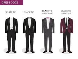 Ako Sa Správne Obliecť Na Svadbu Alebo Ako Vedieť Ktoré Oblečenie