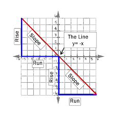 slope image