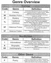 Genre Chart Includes Brief Definition Of Teach Genre