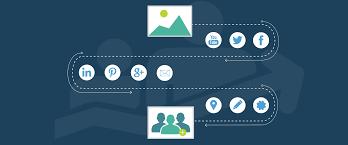 Digital Advertising Digital Advertising Strategy The Ultimate Guide To Digital