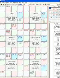 Shadbala Chart Sirius Chakra