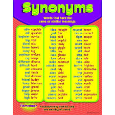 Table Chart Synonym Chart Synonyms Gr 3 6 Learn English English Vocabulary