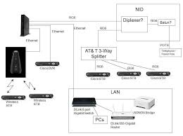 uverse home wiring diagram uverse wiring diagrams online wiring diagram for att uverse ireleast info