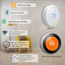 Nest Thermostat Review Nest 3 Vs Nest E Comparison