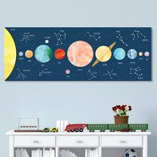 constellation print solar system solar system art solar intended for solar system wall decals target on solar system 3d wall art with constellation print solar system solar system art solar intended for