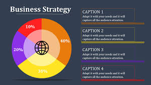 Business Strategy Powerpoint Template In Chart Model