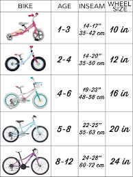size 4 kds how to buy a bike for your kid liv cycling official site