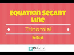 the secant line containing two points