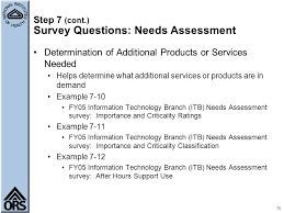 Magnificent Technology Needs Assessment Template Crest - Example ...