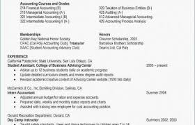 Cal Poly Resume Examples Resume Summary For College Student Lovely Graduate School Resume