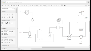 Where To Create Flow Chart Process Flow Diagram Software