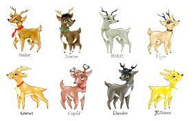 santa claus and reindeer names. On Santa Claus And Reindeer Names