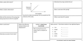 revision broadsheets for aqa gcse 9 1 physics by rbusby123 teaching resources tes