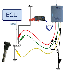 3 wire cop primary voltage and currrent how to test 3 Wire Distributor Diagram figure 1 connections for a 3 wire coil ford 3 wire distributor wiring diagram
