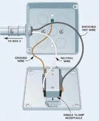 home electrical wiring diagram images bad wiring christmas types of electrical wiring home improvement ideas