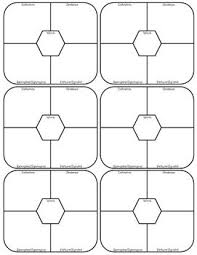 Empty Frayer Model Vocabulary Frayer Model Four Square 6 Per Page Graphic