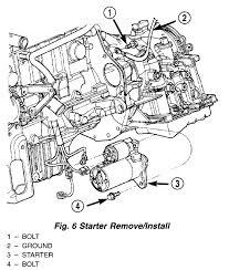 chrysler pt cruiser the wiring goes on this starter