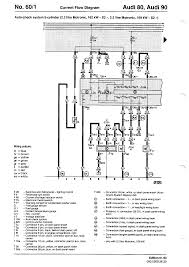 audi dash wiring diagram audi image wiring diagram audi 80 tdi engine diagram audi wiring diagrams on audi dash wiring diagram