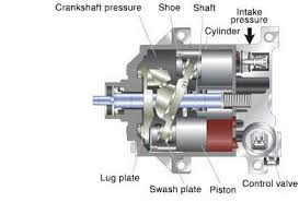 types of refrigeration compressors. refrigerant intake and compression methods are almost the same as those for fixed displacement swash plate compressor. unlike types of refrigeration compressors