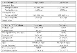 ec100 slm automatic sliding door operator specification