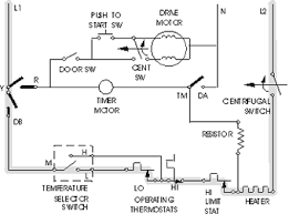 dryer wiring diagram dryer image wiring diagram clothes dryer troubleshooting dryer repair manual