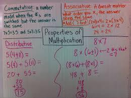 Properties Of Multiplication Anchor Chart Math Commutative Property Worksheet Printable Worksheets