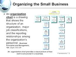 23 Memorable Organizational Chart For Small Manufacturing