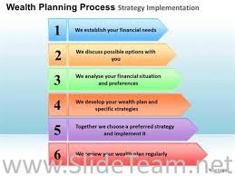 Process Steps Six Steps Of Planning Process Powerpoint Diagram