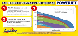 Fountain Pump Sizing Insigniashop Co
