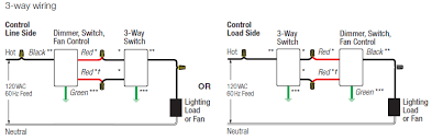 lutron dimmer wiring diagram schematics and wiring diagrams