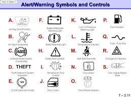 alert warning symbols and controls ppt video online download Fuse Box Symbol alert warning symbols and controls fuse box symbols