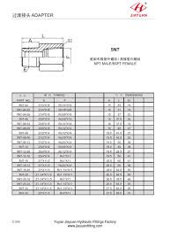 Npt Dimensions Chart China Custom Bspt To Npt Adapter Manufacturers Suppliers
