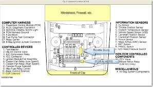 1992 oldsmobile 88 royale wiring diagram 1992 auto wiring 1992 oldsmobile 88 royale wiring diagram 1992 auto wiring on 1992 oldsmobile 88 royale wiring diagram