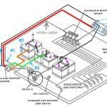 club car wiring diagram 36v great sample 36 volt golf cart wiring critical networks club car golf cart wiring diagram custom highest market choose products accessories maintenance shared