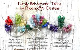 Family Essay Ideas To Make A Tree For Children Project Kids Examples ...