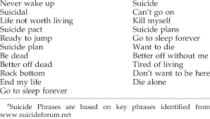 Suicide Phrases