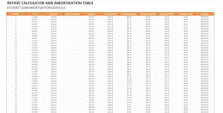 loan amortizing excel based repaye calculator and student loan amortization table