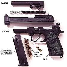 modern firearms beretta 92 9mm Pistol Parts 9mm Pistol Parts #93 9mm pistol parts