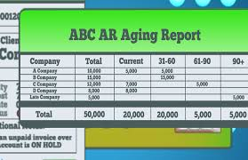 Account Receivable Aging Report Accounts Receivable Aging