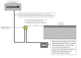 wiring a hot tub to fuse box uk wiring diagram wiring diagram for hot tub nodasystech
