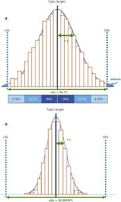 Confluence Gantt Chart Macro Unbiased Confluence Chart Macro Gantt Confluence Gantt Chart