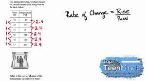 finding the rate of change of a linear relation given a table silent solution you