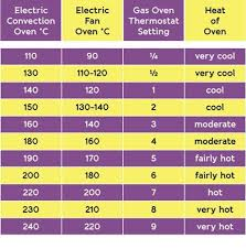 Gas Oven Temperature Conversion Chart Oven Temperature Conversion Chart Fan Ovens Gas Ovens In