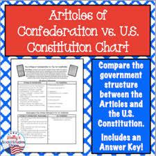 Articles Of Confederation Vs U S Constitution Comparison Chart
