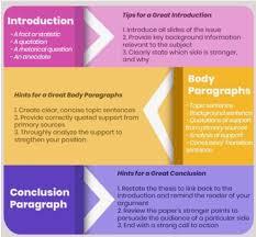 how to write a persuasive essay แปลภาษา