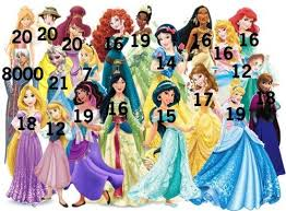 Disney Princess Age Chart Which Disney Princess Character Would Make The Best Gf Wife