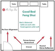 meeting room feng shui arrangement. Feng Shui Furniture Placement Couch Meeting Room Arrangement