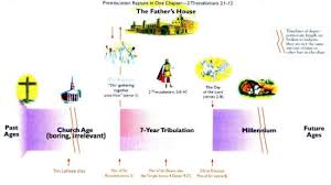 Tim Lahaye Bible Prophecy Chart One Will Be Taken And One Will Be Left Behind Fred Clark
